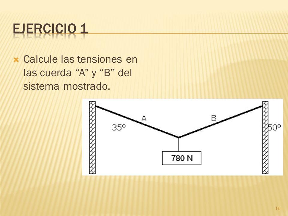 Ejercicio 1 Calcule las tensiones en las cuerda A y B del sistema mostrado.