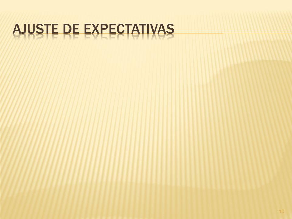 Ajuste de expectativas