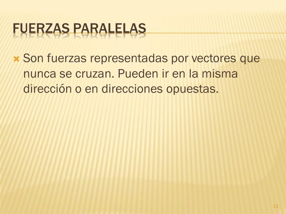 Fuerzas paralelas Son fuerzas representadas por vectores que nunca se cruzan.