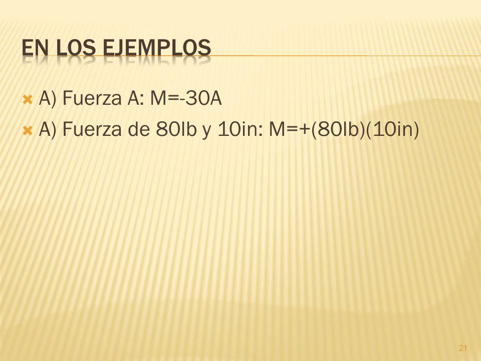 En los ejemplos A) Fuerza A: M=-30A
