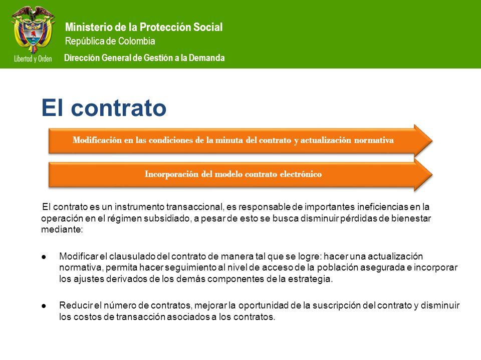 Incorporación del modelo contrato electrónico