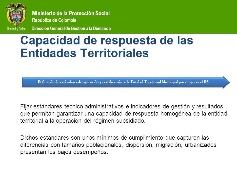 Capacidad de respuesta de las Entidades Territoriales