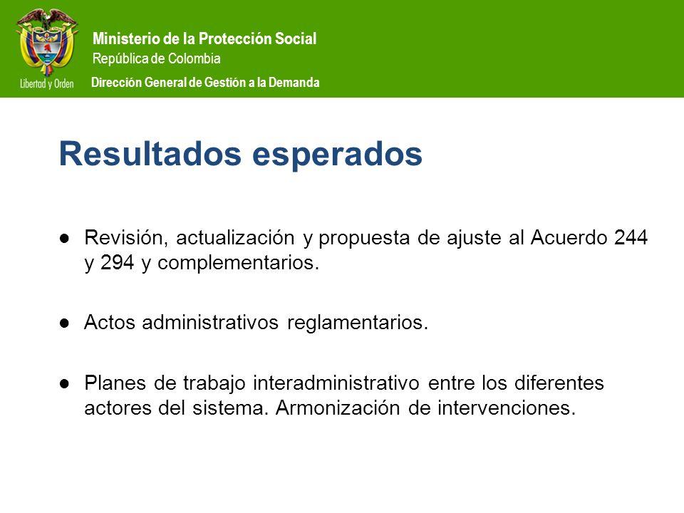 Resultados esperados Revisión, actualización y propuesta de ajuste al Acuerdo 244 y 294 y complementarios.