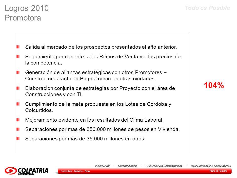 Logros 2010 Promotora. Salida al mercado de los prospectos presentados el año anterior.