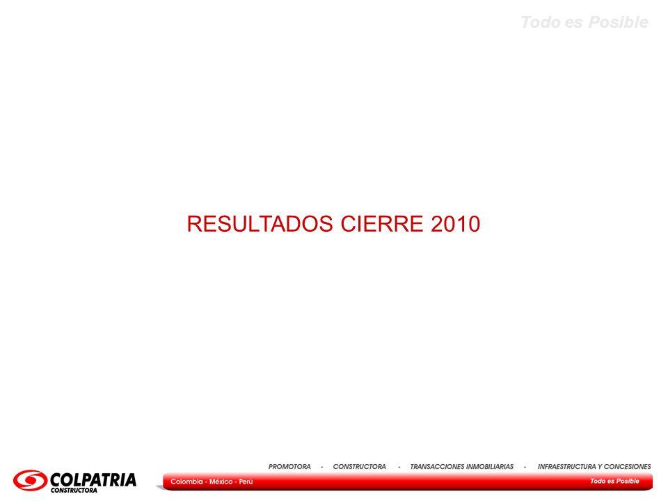 RESULTADOS CIERRE 2010