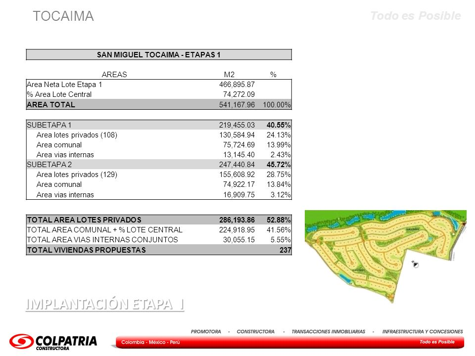 SAN MIGUEL TOCAIMA - ETAPAS 1