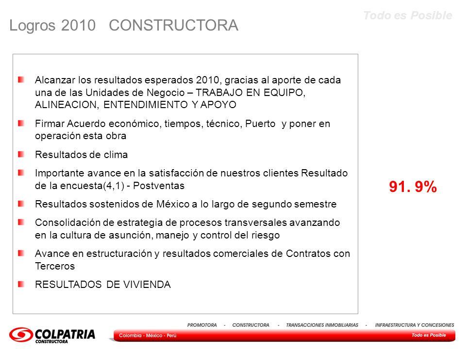 Logros 2010 CONSTRUCTORA