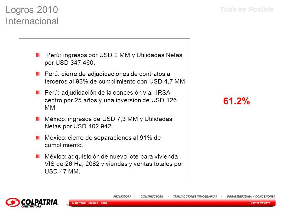 Logros 2010 Internacional 61.2%