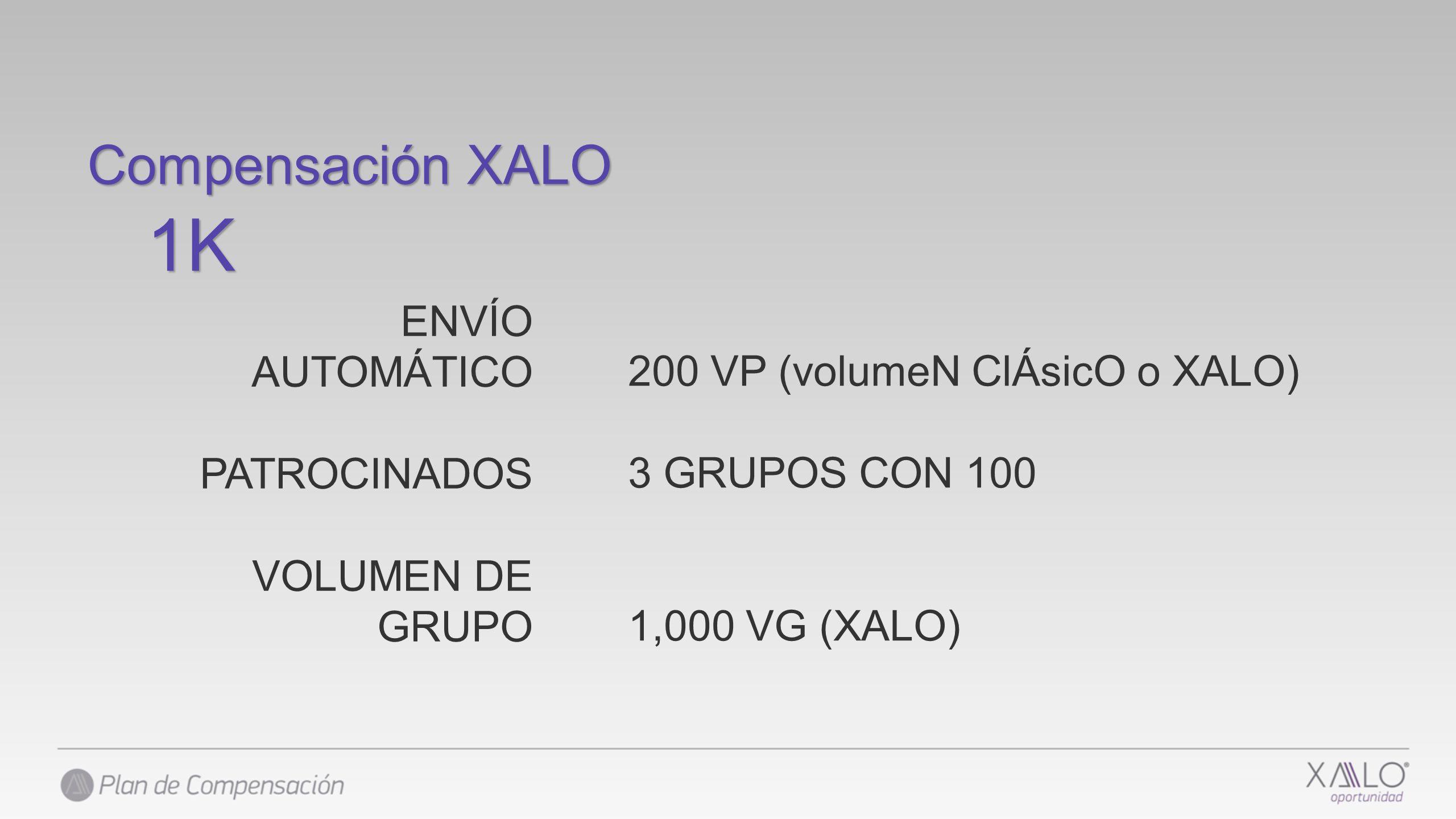 1K Compensación XALO ENVÍO AUTOMÁTICO 200 VP (volumeN ClÁsicO o XALO)