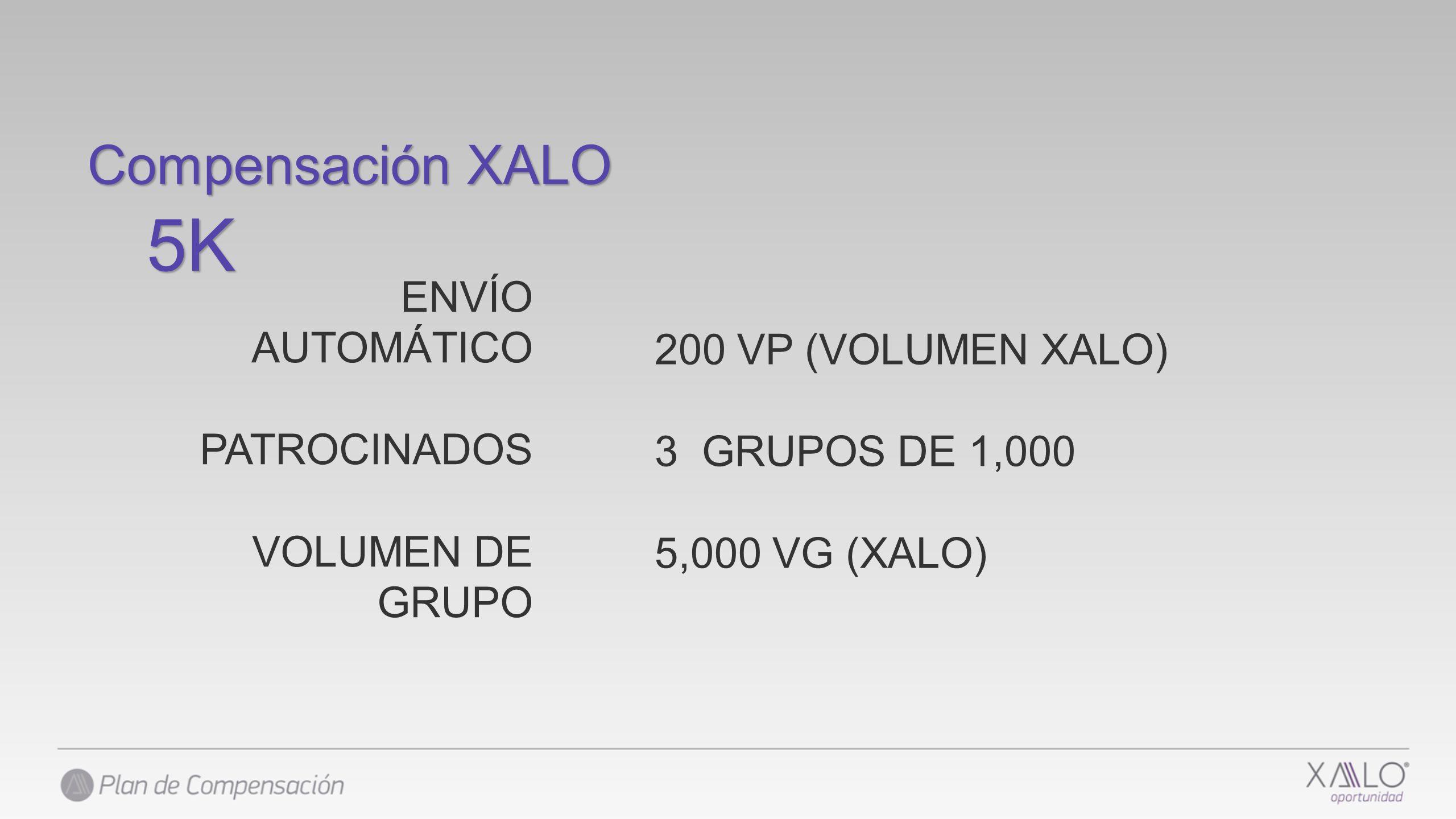 5K Compensación XALO ENVÍO AUTOMÁTICO 200 VP (VOLUMEN XALO)