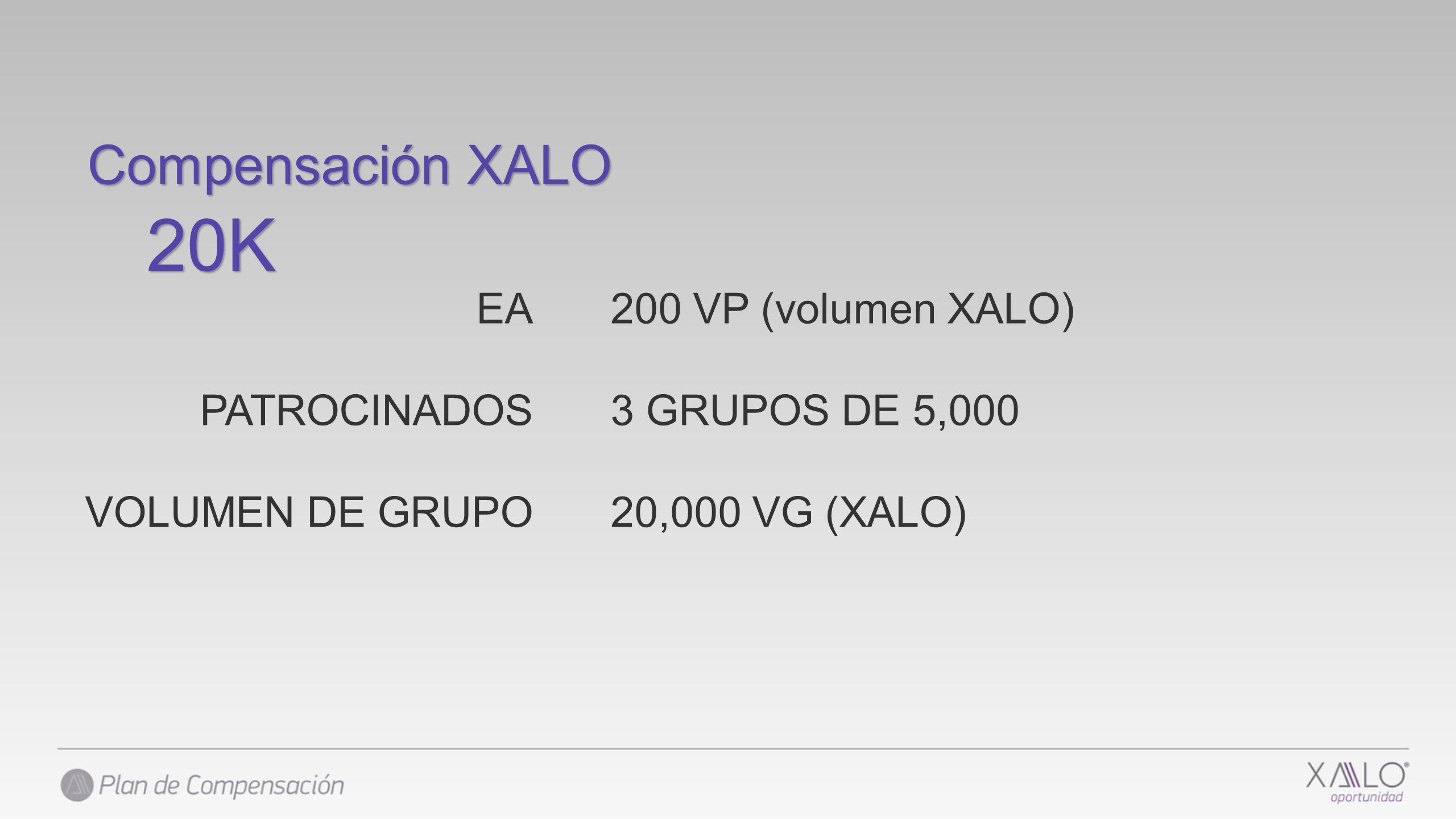 20K Compensación XALO EA PATROCINADOS VOLUMEN DE GRUPO