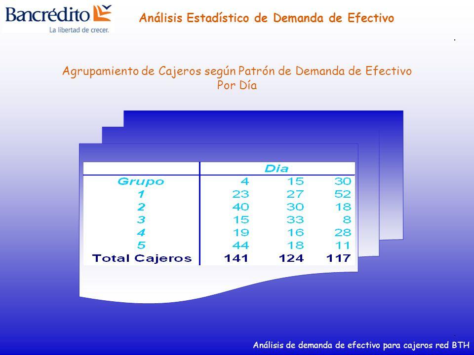 Agrupamiento de Cajeros según Patrón de Demanda de Efectivo