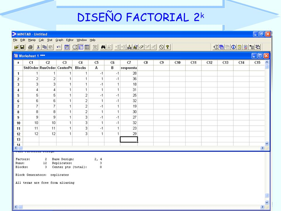 DISEÑO FACTORIAL 2k Ejemplo tres bloques Ing. Felipe Llaugel
