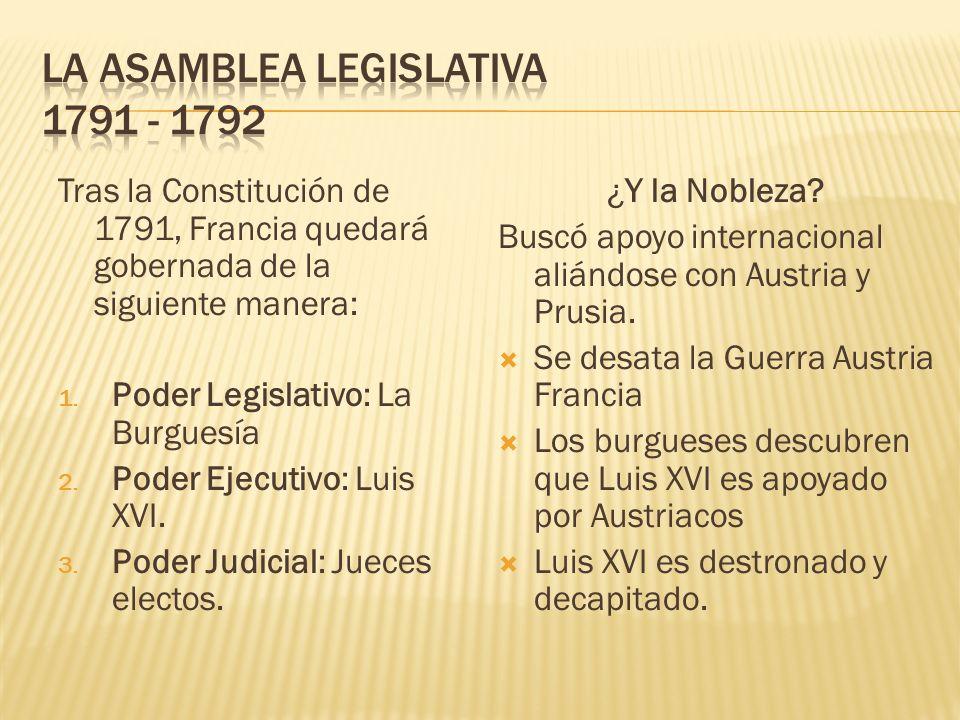 LA ASAMBLEA LEGISLATIVA 1791 - 1792