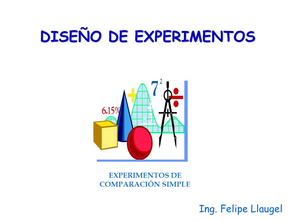 DISEÑO DE EXPERIMENTOS EXPERIMENTOS DE COMPARACIÓN SIMPLE