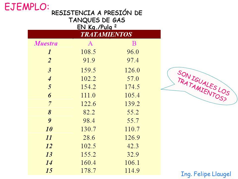 RESISTENCIA A PRESIÓN DE