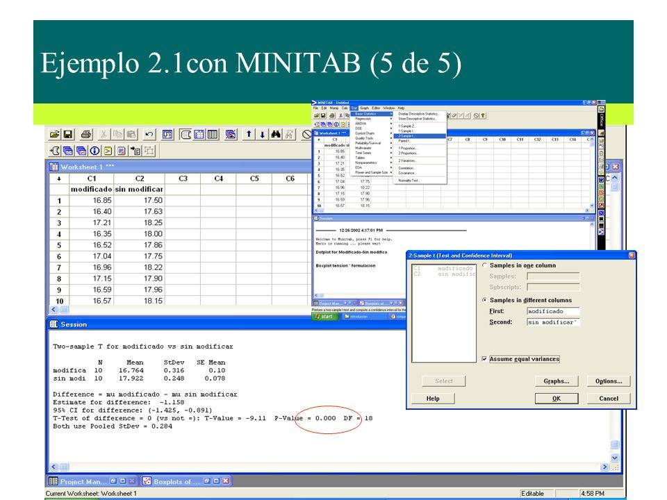 Ejemplo 2.1con MINITAB (5 de 5)