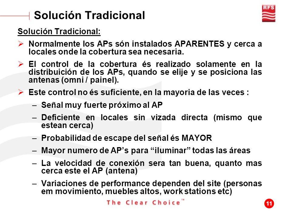 Solución Tradicional Solución Tradicional: