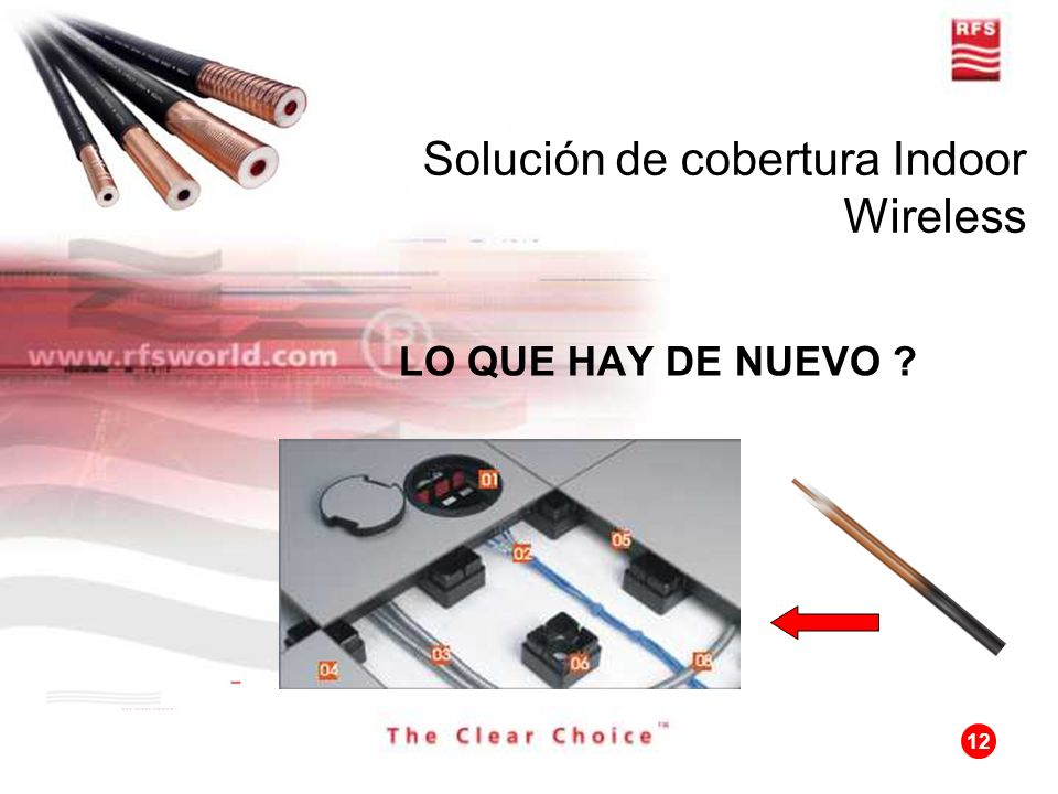 Solución de cobertura Indoor Wireless
