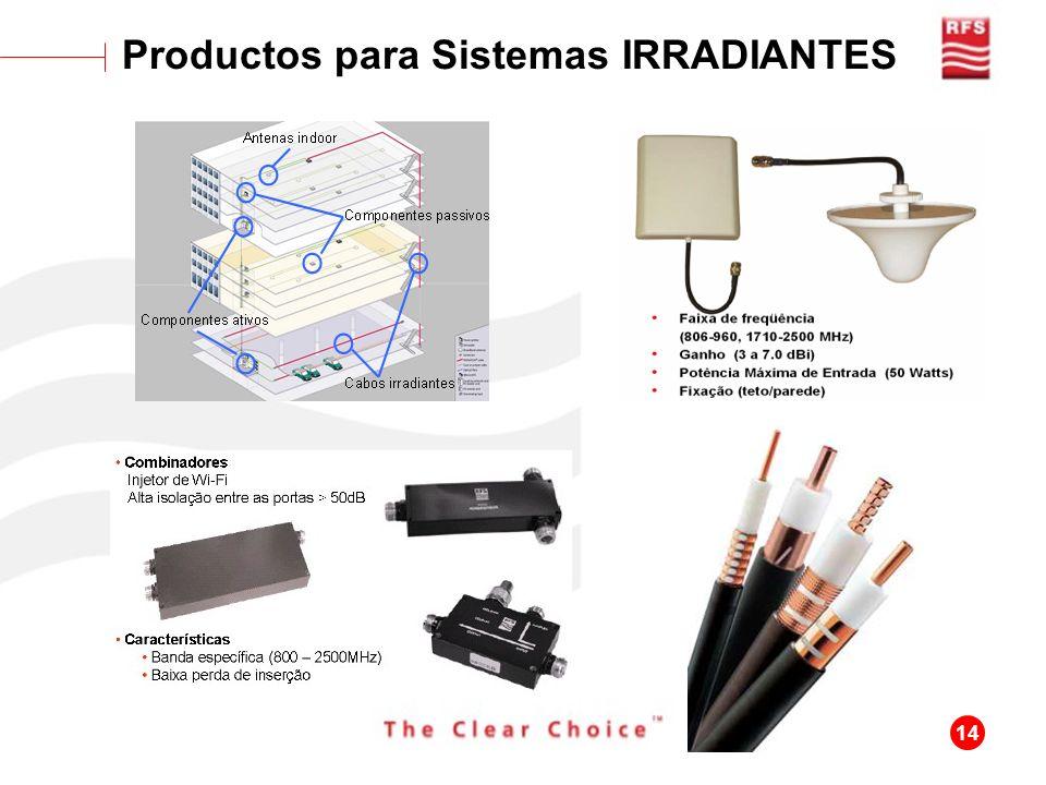 Productos para Sistemas IRRADIANTES