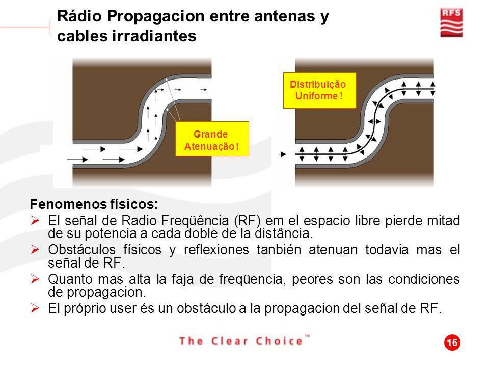 Rádio Propagacion entre antenas y cables irradiantes