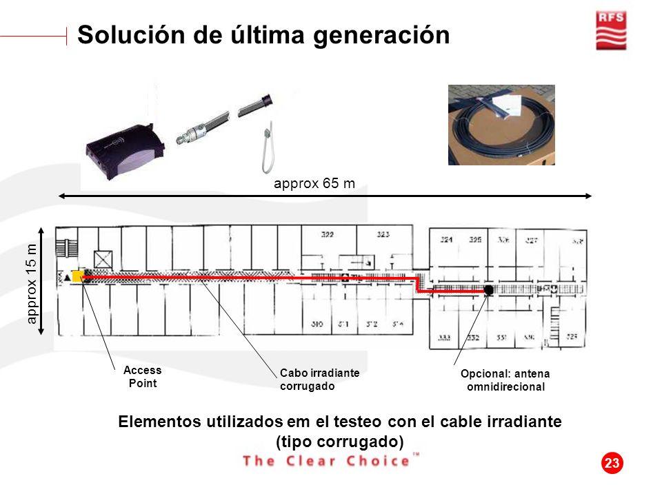 Solución de última generación