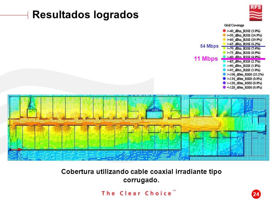 Cobertura utilizando cable coaxial irradiante tipo corrugado.