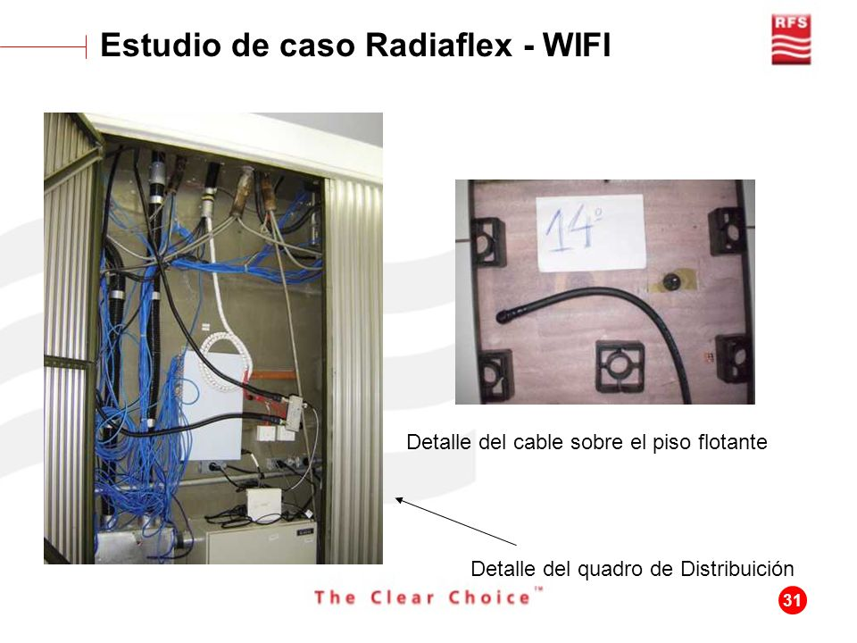 Estudio de caso Radiaflex - WIFI