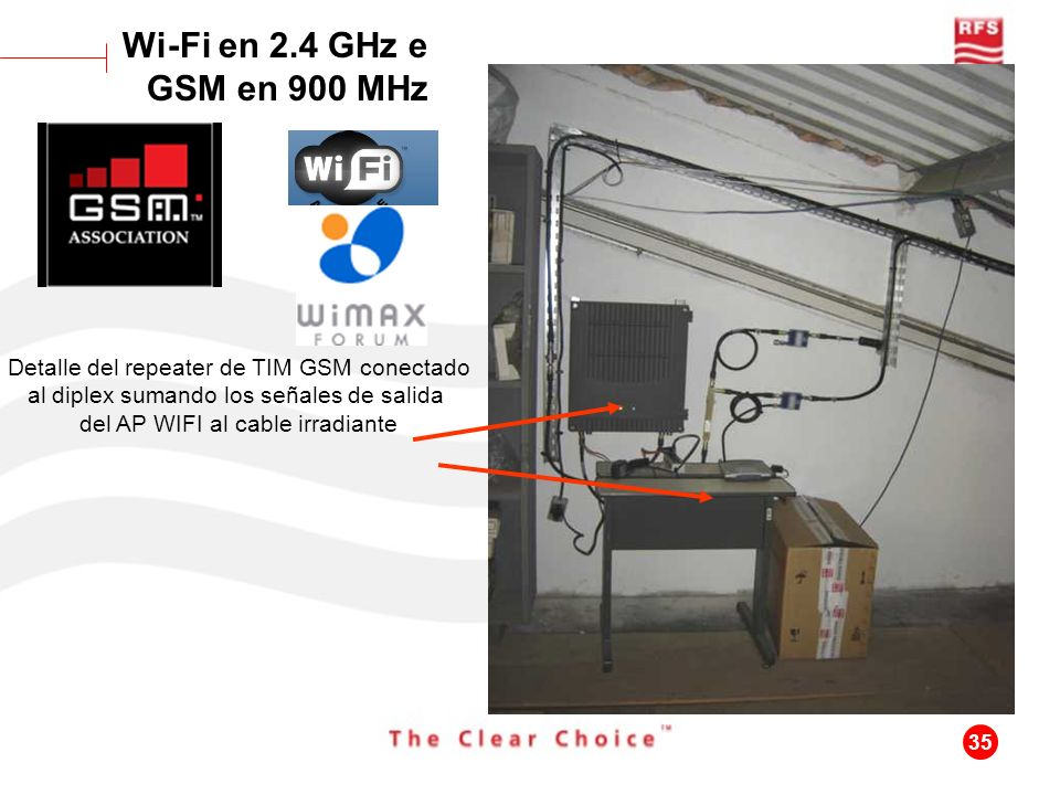 Wi-Fi en 2.4 GHz e GSM en 900 MHzDetalle del repeater de TIM GSM conectado. al diplex sumando los señales de salida.