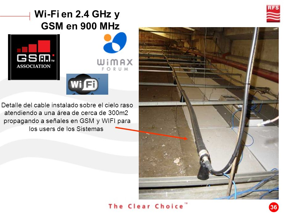 Wi-Fi en 2.4 GHz y GSM en 900 MHz Detalle del cable instalado sobre el cielo raso. atendiendo a una área de cerca de 300m2.