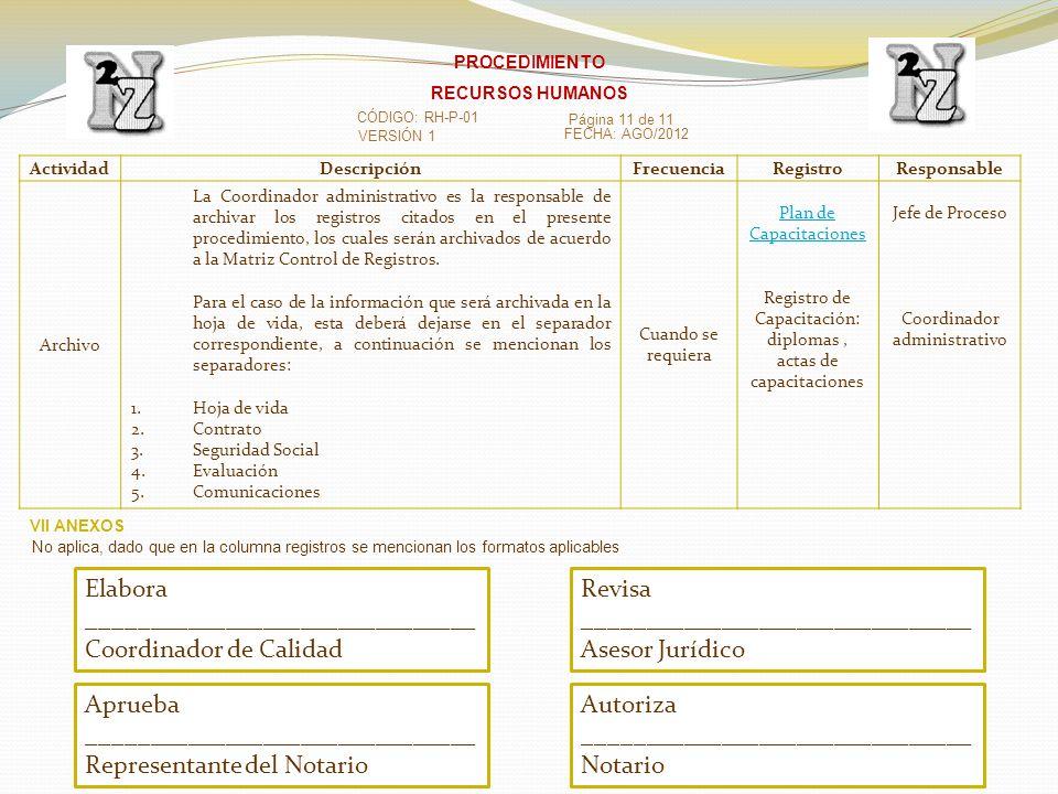 _______________________________ Coordinador de Calidad Revisa