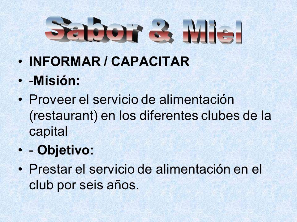 Sabor & Miel INFORMAR / CAPACITAR -Misión: