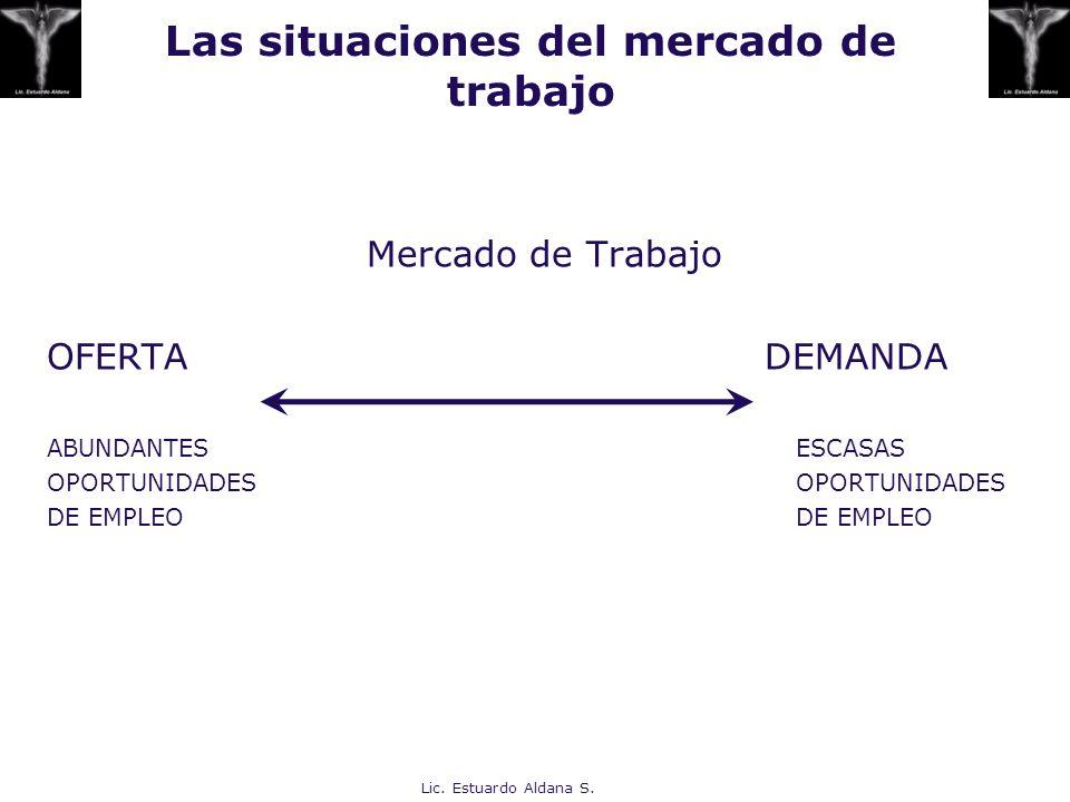 Las situaciones del mercado de trabajo