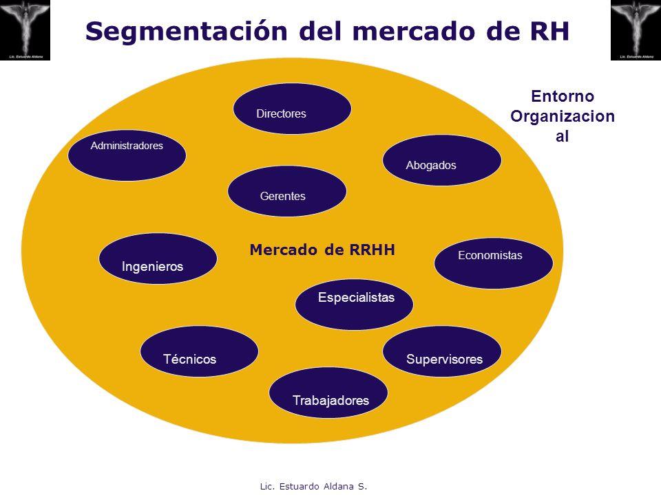 Segmentación del mercado de RH