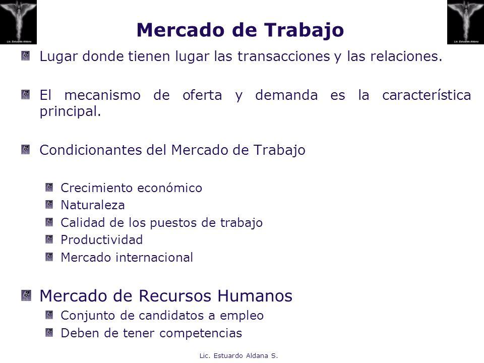 Mercado de Trabajo Mercado de Recursos Humanos