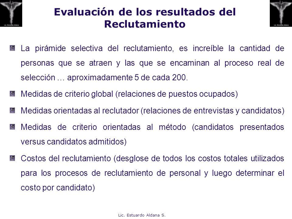 Evaluación de los resultados del Reclutamiento