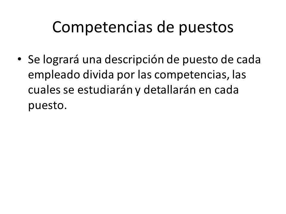 Competencias de puestos