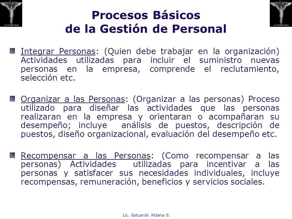 Procesos Básicos de la Gestión de Personal