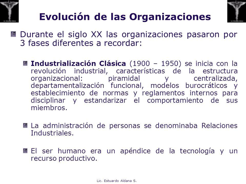 Evolución de las Organizaciones
