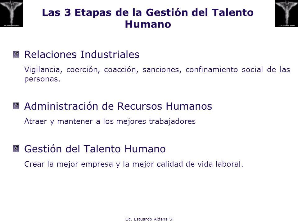 Las 3 Etapas de la Gestión del Talento Humano