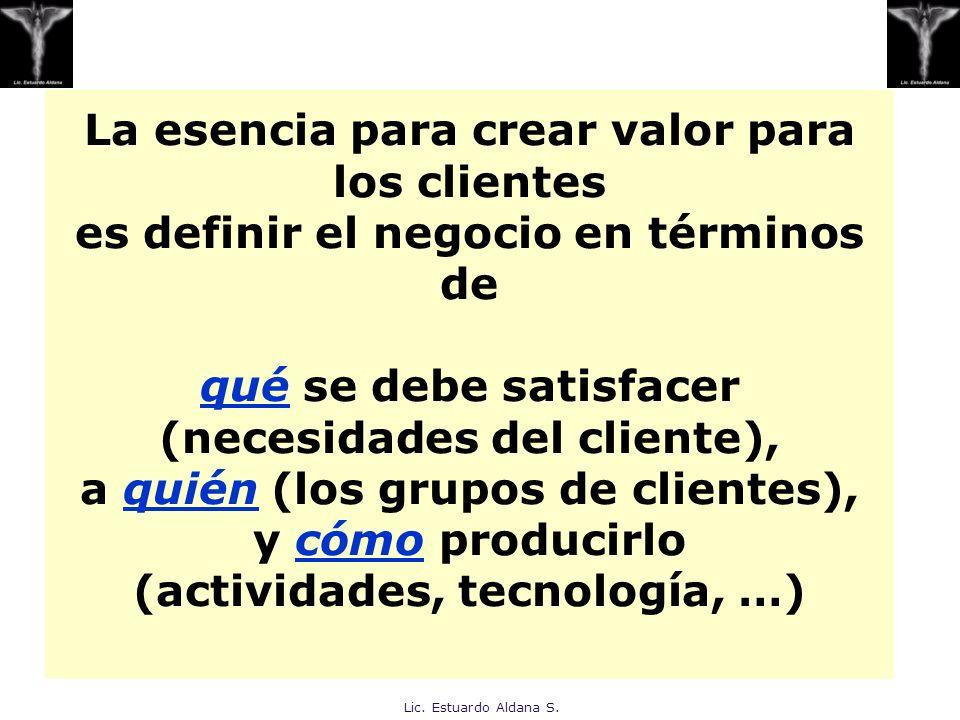 La esencia para crear valor para los clientes es definir el negocio en términos de qué se debe satisfacer (necesidades del cliente), a quién (los grupos de clientes), y cómo producirlo (actividades, tecnología, …)