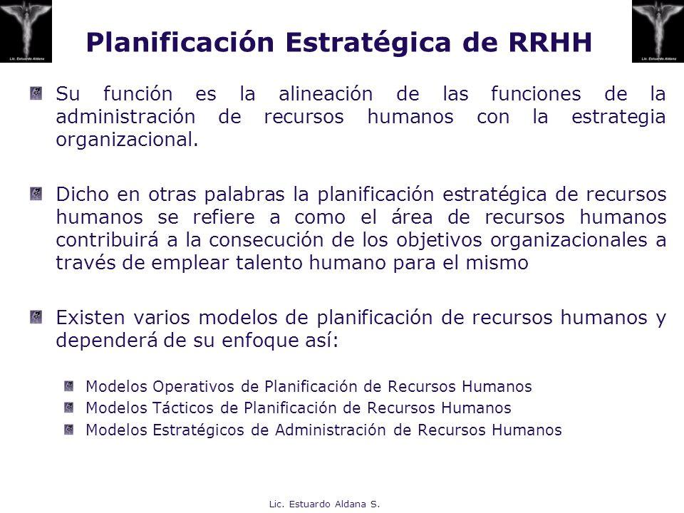 Planificación Estratégica de RRHH