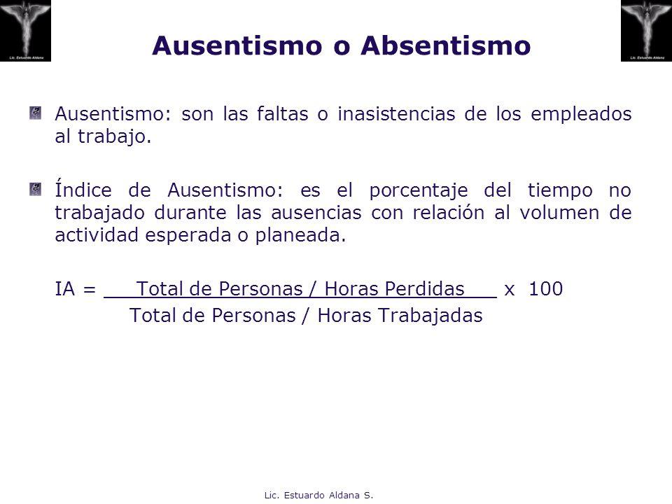 Ausentismo o Absentismo