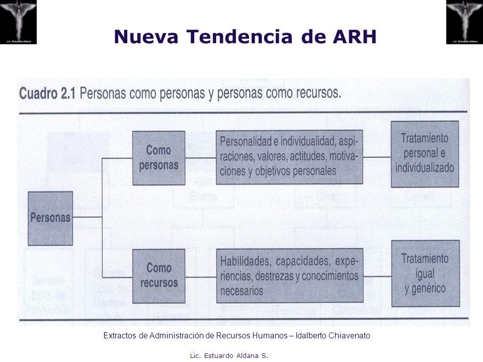Nueva Tendencia de ARH Extractos de Administración de Recursos Humanos – Idalberto Chiavenato.