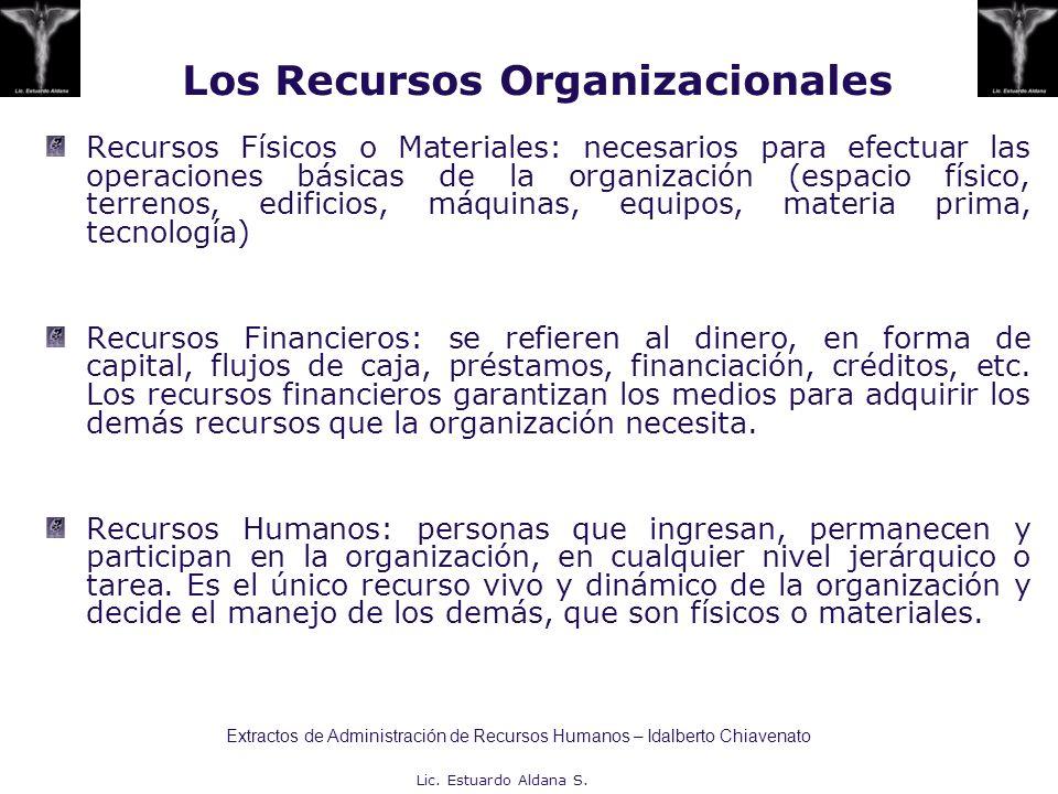 Los Recursos Organizacionales