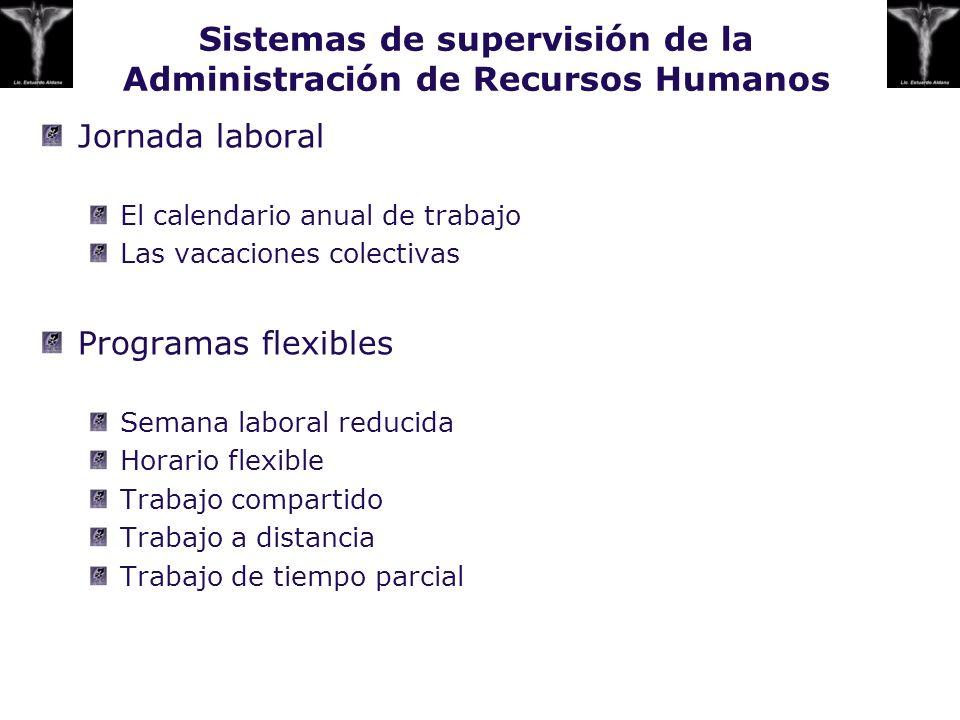 Sistemas de supervisión de la Administración de Recursos Humanos