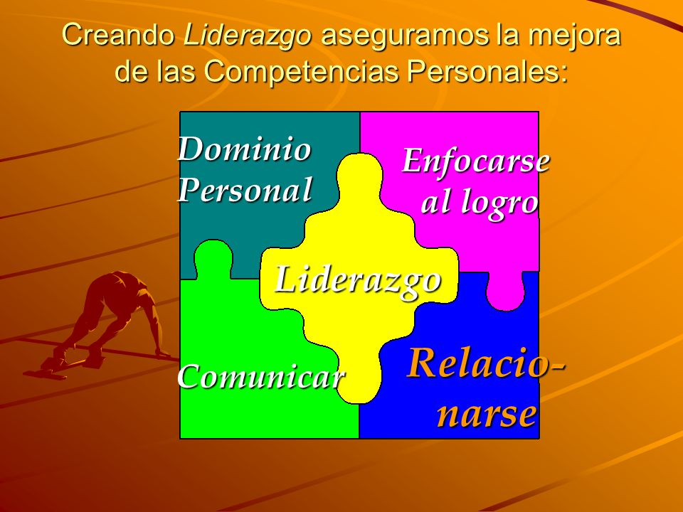 Creando Liderazgo aseguramos la mejora de las Competencias Personales: