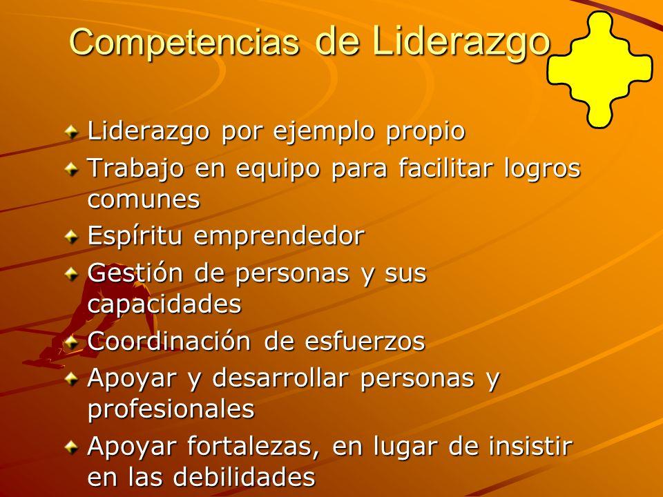 Competencias de Liderazgo