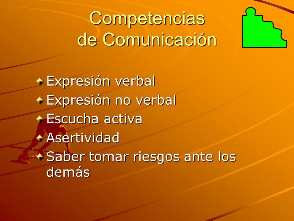 Competencias de Comunicación