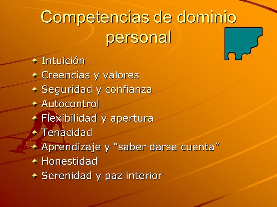 Competencias de dominio personal